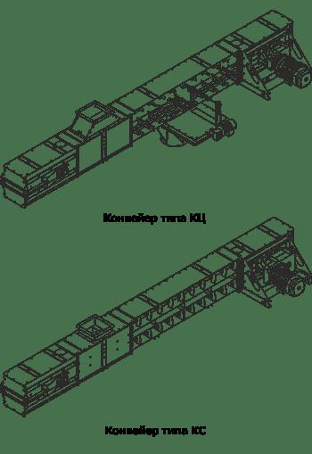 Тележечные цепные конвейеры элеватор тех характеристики